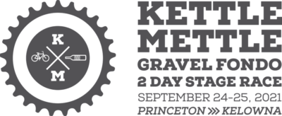 Kettle Mettle 2 Day Event